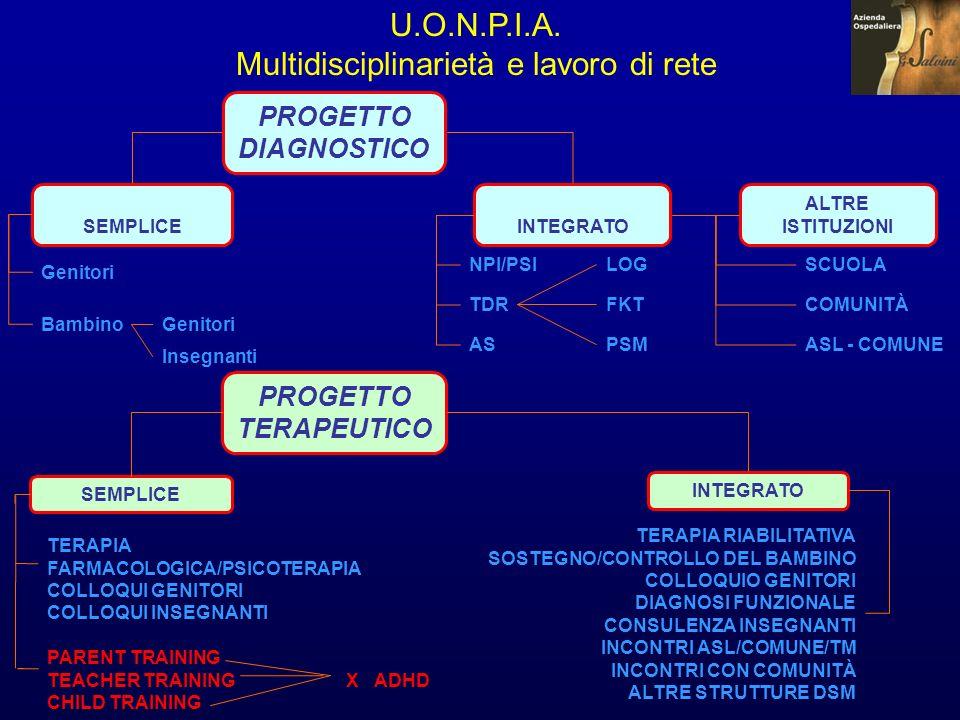 Multidisciplinarietà e lavoro di rete