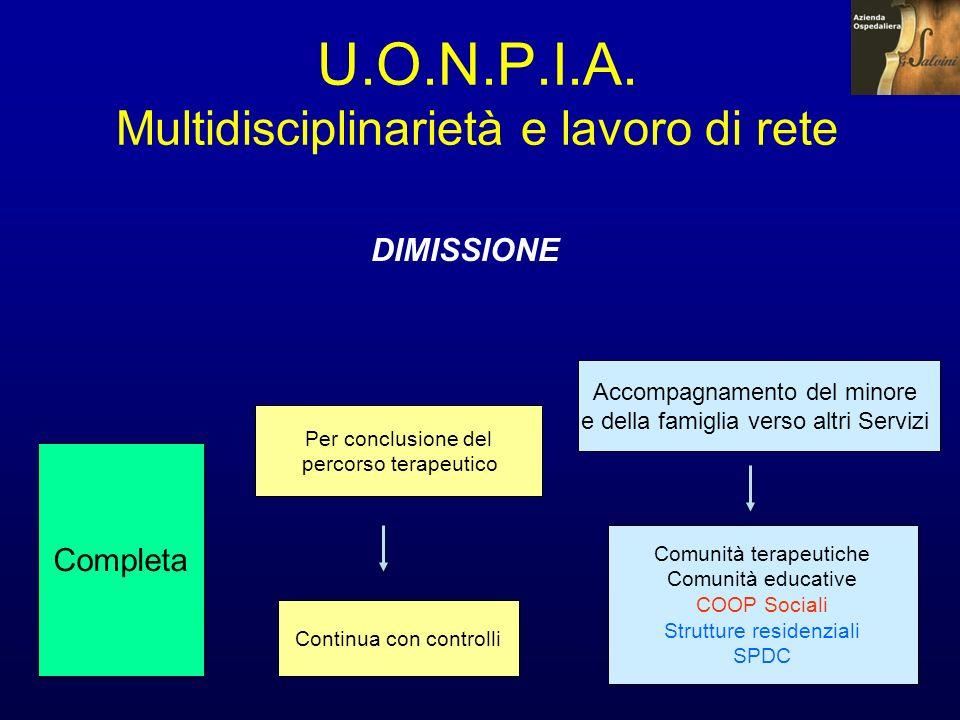 U.O.N.P.I.A. Multidisciplinarietà e lavoro di rete