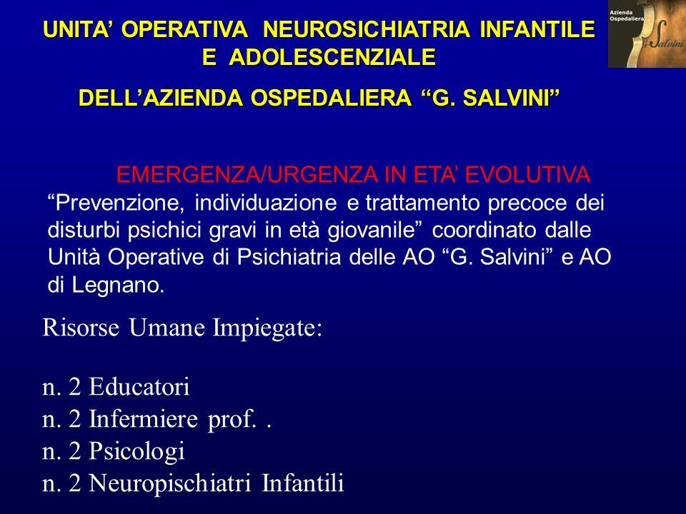 Risorse Umane Impiegate: n. 2 Educatori n. 2 Infermiere prof. .