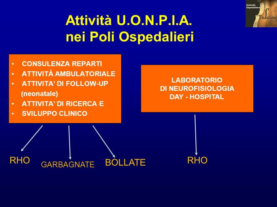 Attività U.O.N.P.I.A. nei Poli Ospedalieri