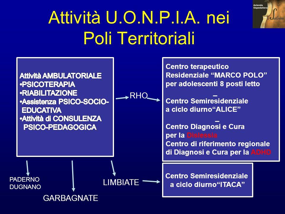 Attività U.O.N.P.I.A. nei Poli Territoriali