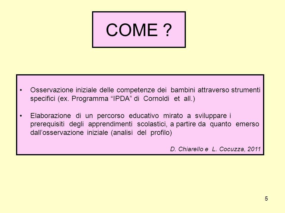 COME Osservazione iniziale delle competenze dei bambini attraverso strumenti specifici (ex. Programma IPDA di Cornoldi et all.)