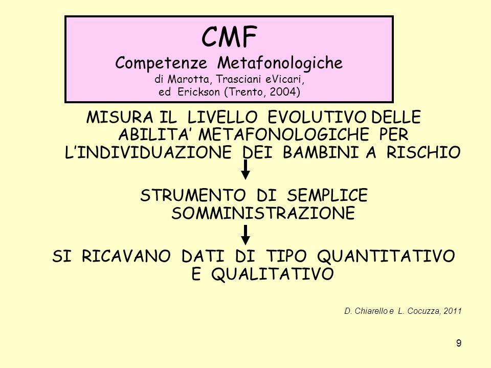 CMF Competenze Metafonologiche di Marotta, Trasciani eVicari, ed Erickson (Trento, 2004)