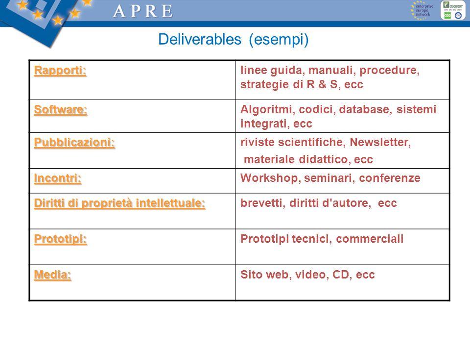 Deliverables (esempi)