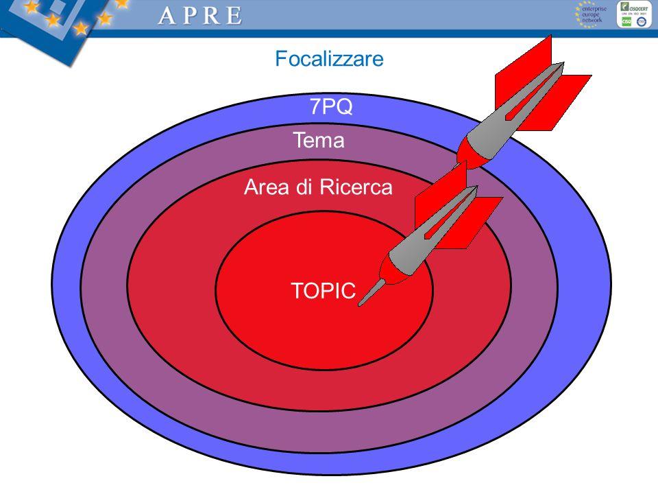 Focalizzare 7PQ Tema Area di Ricerca TOPIC