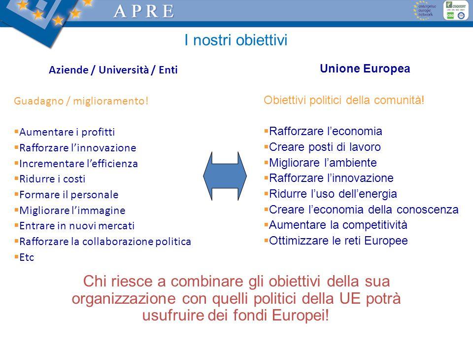 Aziende / Università / Enti