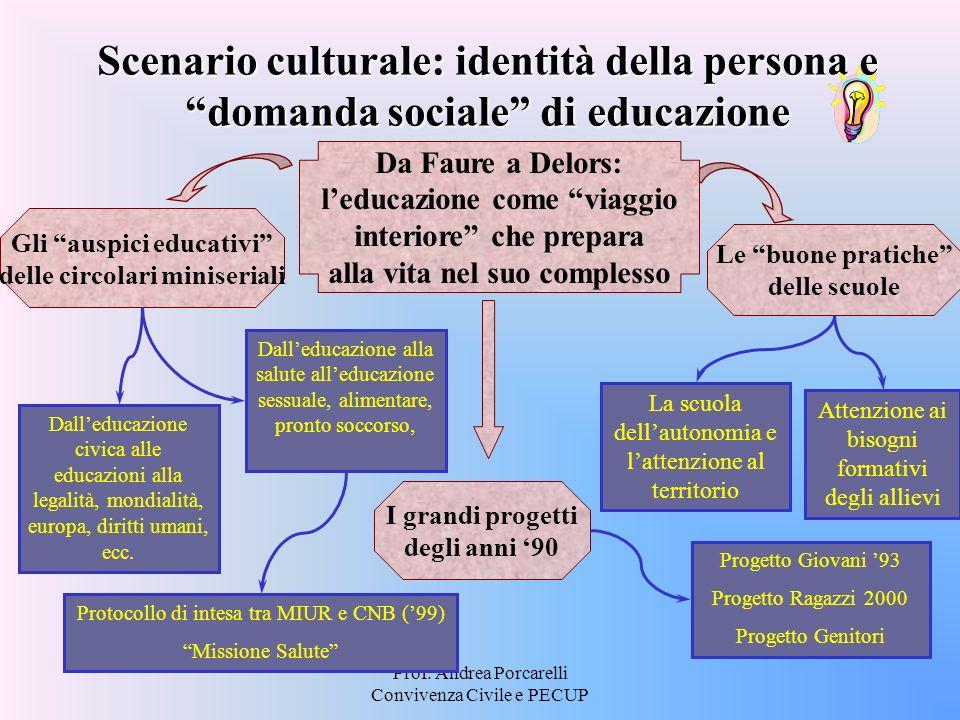 Scenario culturale: identità della persona e domanda sociale di educazione