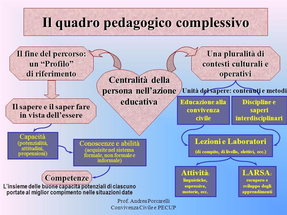 Il quadro pedagogico complessivo