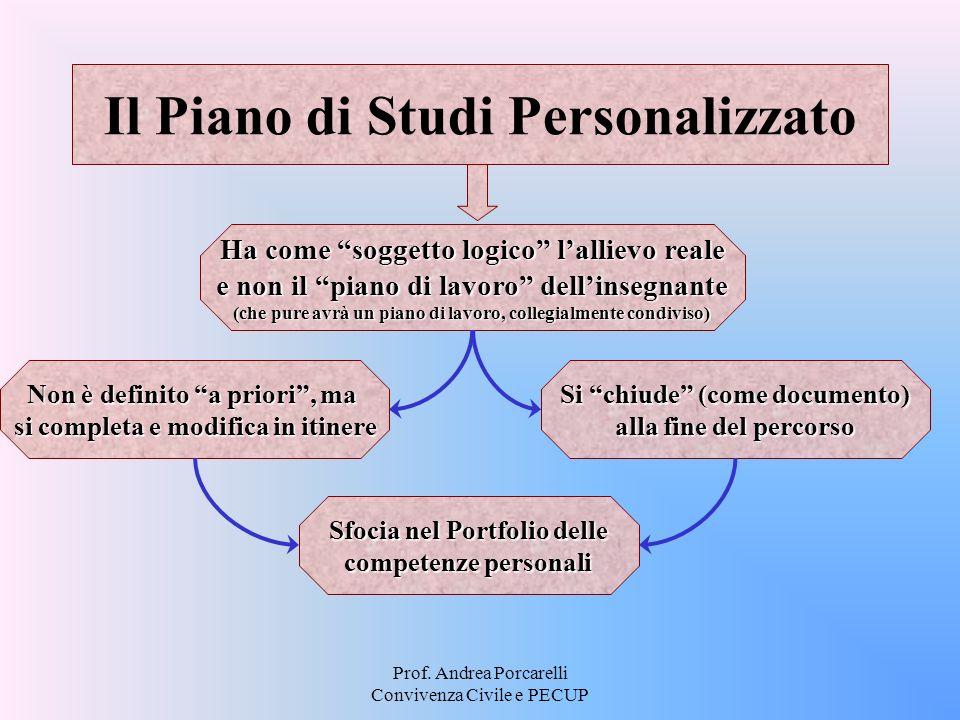 Il Piano di Studi Personalizzato