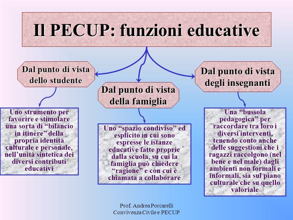 Il PECUP: funzioni educative