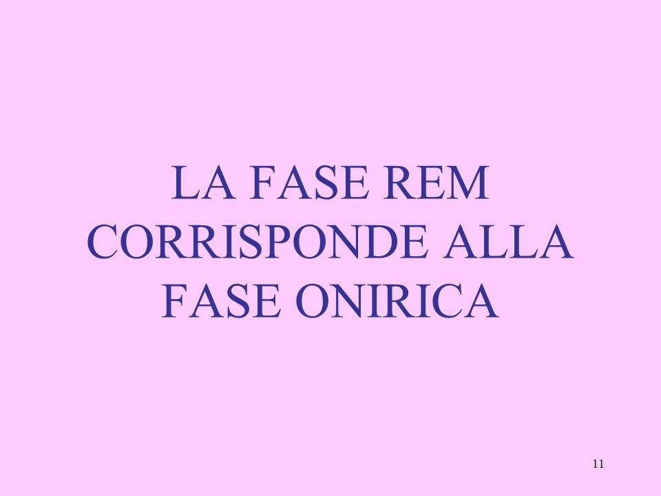 LA FASE REM CORRISPONDE ALLA FASE ONIRICA