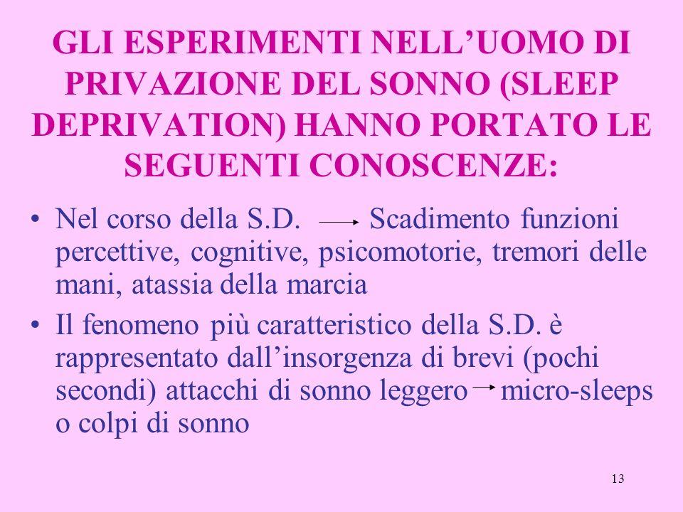 GLI ESPERIMENTI NELL'UOMO DI PRIVAZIONE DEL SONNO (SLEEP DEPRIVATION) HANNO PORTATO LE SEGUENTI CONOSCENZE: