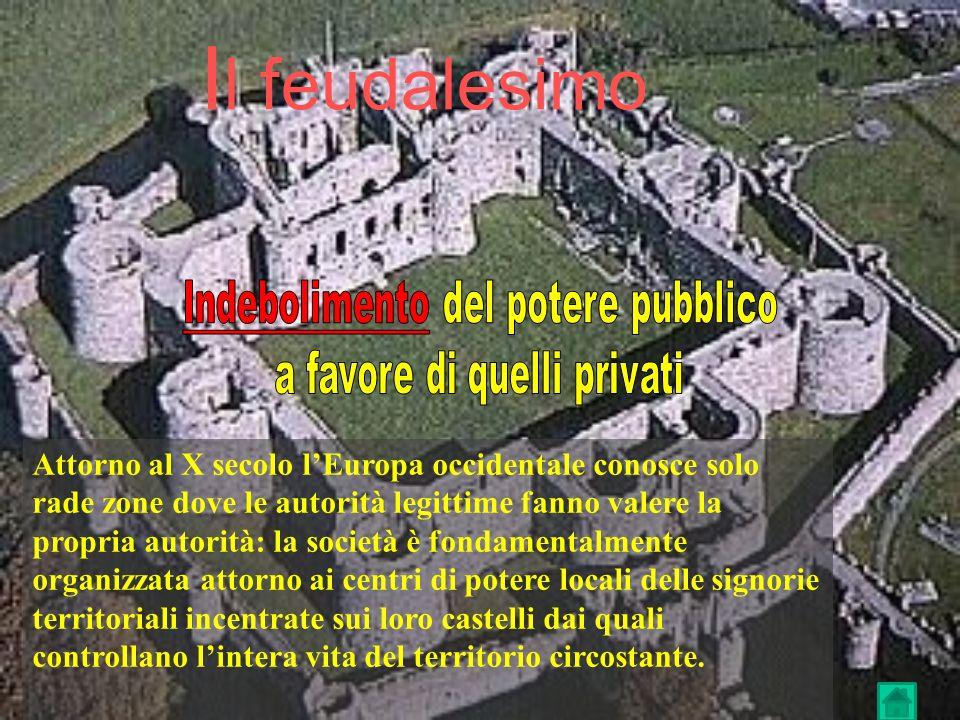 Il feudalesimo Indebolimento del potere pubblico