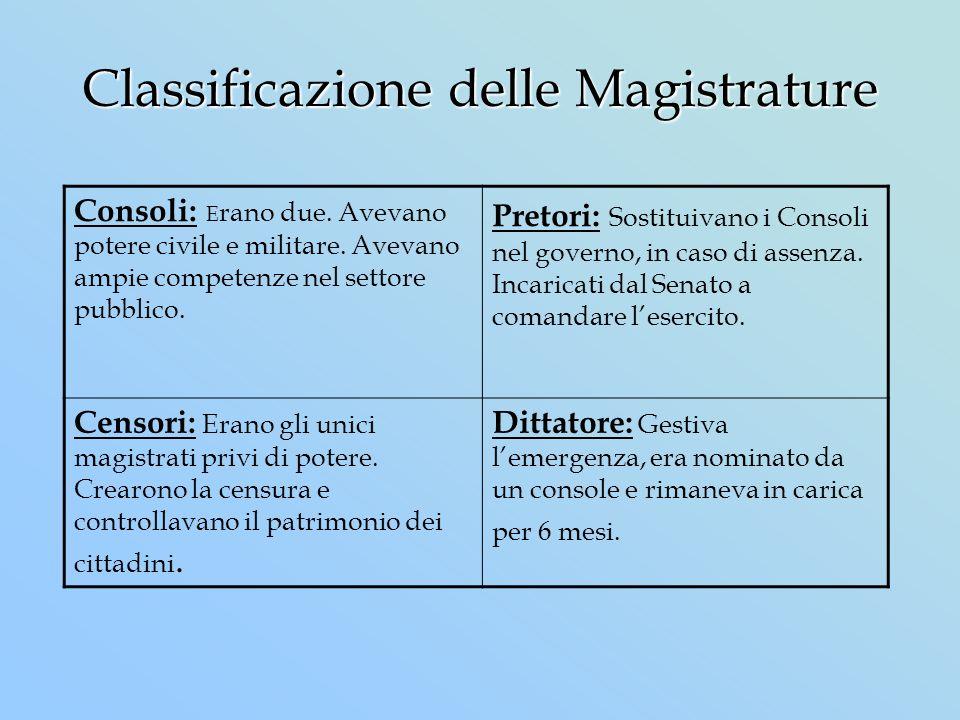Classificazione delle Magistrature