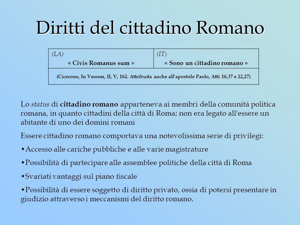 Diritti del cittadino Romano