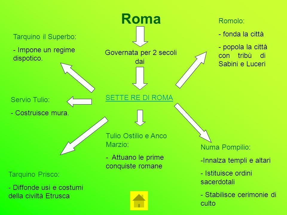 Roma Romolo: - fonda la città