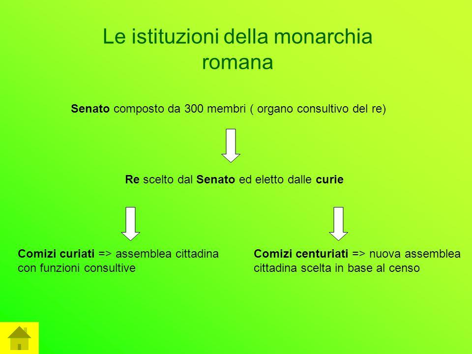 Le istituzioni della monarchia romana