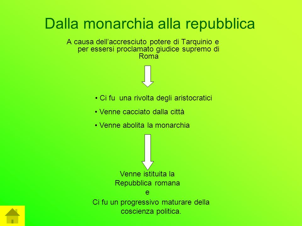 Storia argomenti i sette re di roma la monarchia ppt for Repubblica politica