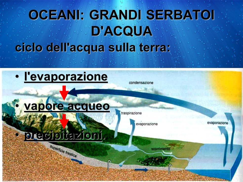 OCEANI: GRANDI SERBATOI D ACQUA