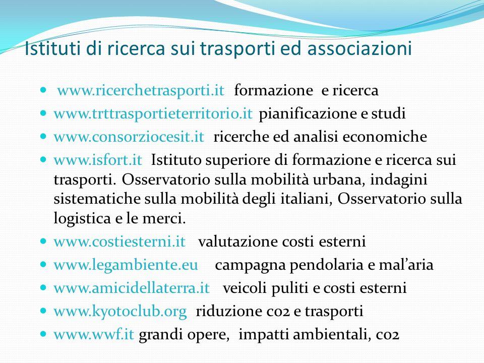 Istituti di ricerca sui trasporti ed associazioni