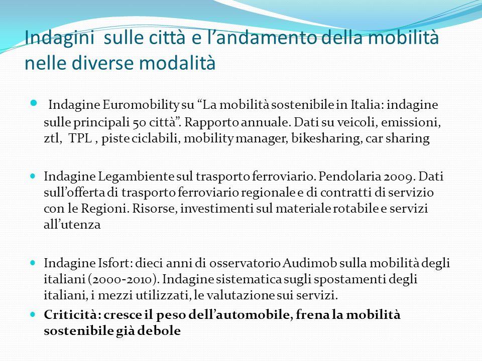 Indagini sulle città e l'andamento della mobilità nelle diverse modalità