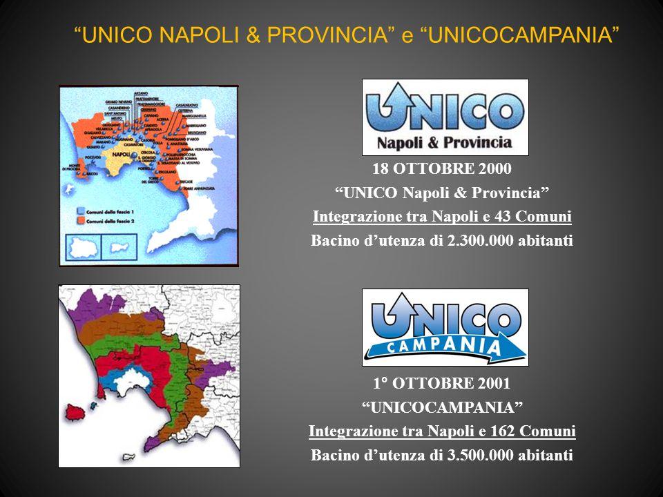 UNICO NAPOLI & PROVINCIA e UNICOCAMPANIA