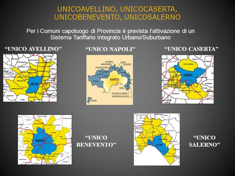 UNICOAVELLINO, UNICOCASERTA, UNICOBENEVENTO, UNICOSALERNO