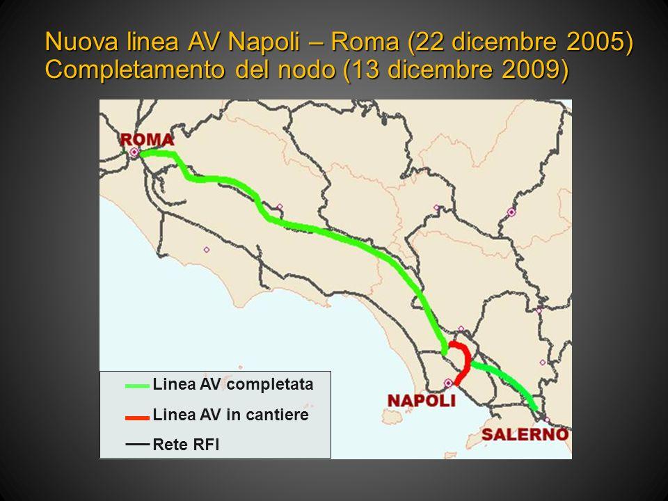 Nuova linea AV Napoli – Roma (22 dicembre 2005)