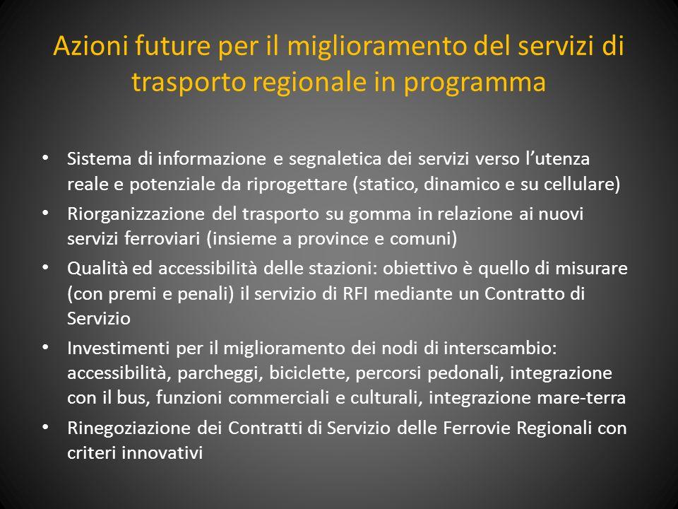 Azioni future per il miglioramento del servizi di trasporto regionale in programma