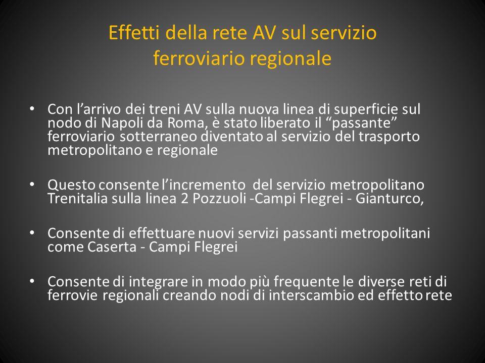 Effetti della rete AV sul servizio ferroviario regionale