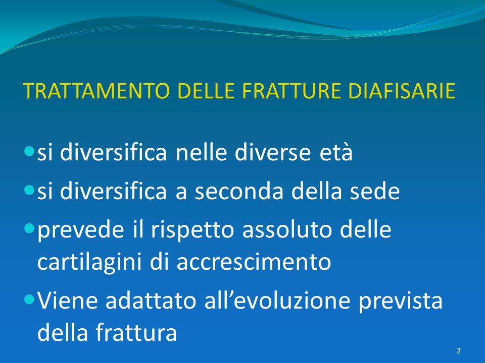 TRATTAMENTO DELLE FRATTURE DIAFISARIE