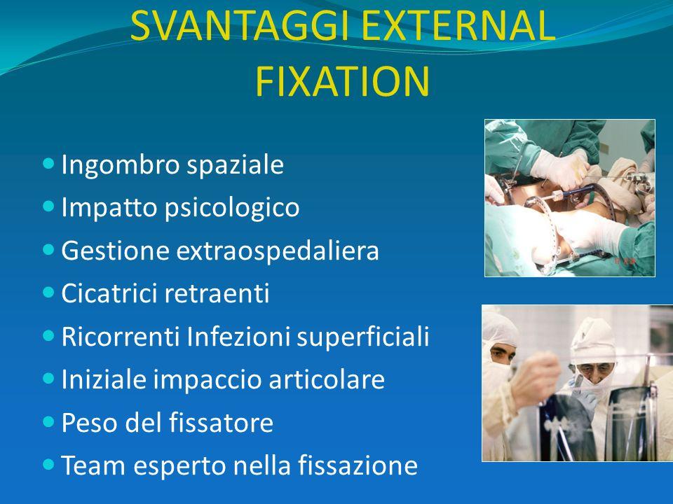 SVANTAGGI EXTERNAL FIXATION