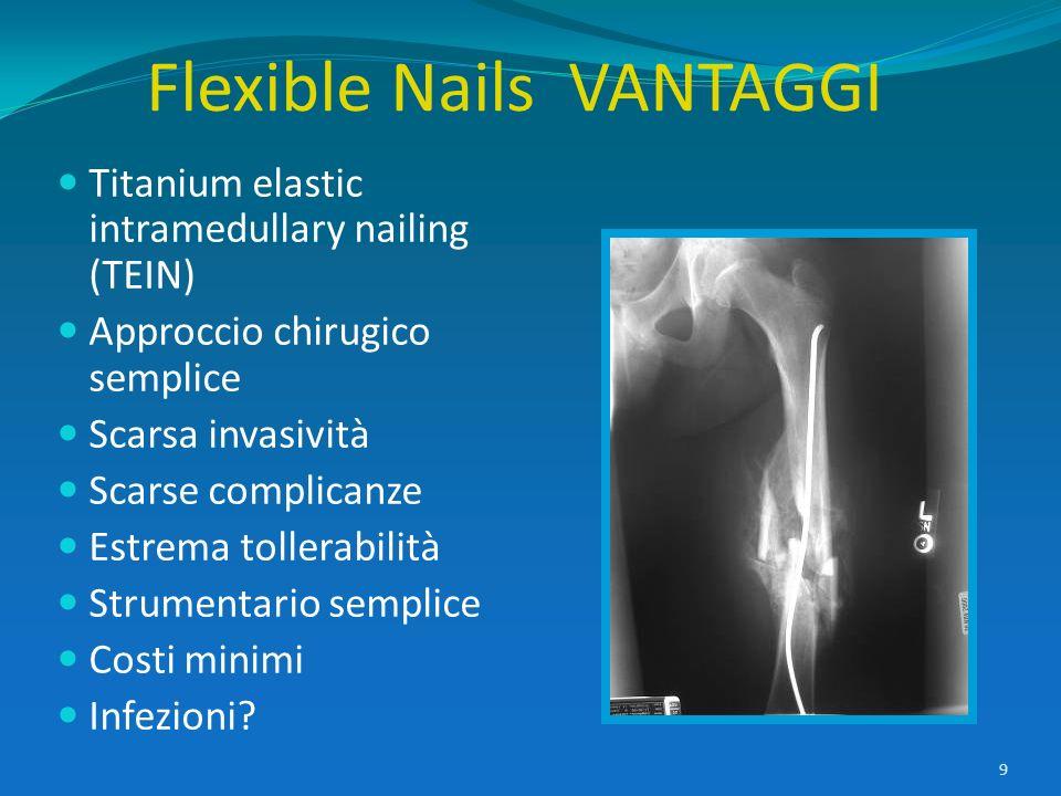 Flexible Nails VANTAGGI