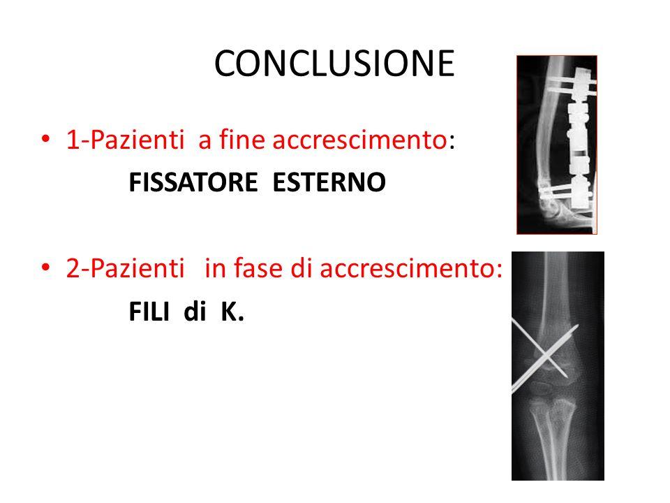 CONCLUSIONE 1-Pazienti a fine accrescimento: FISSATORE ESTERNO