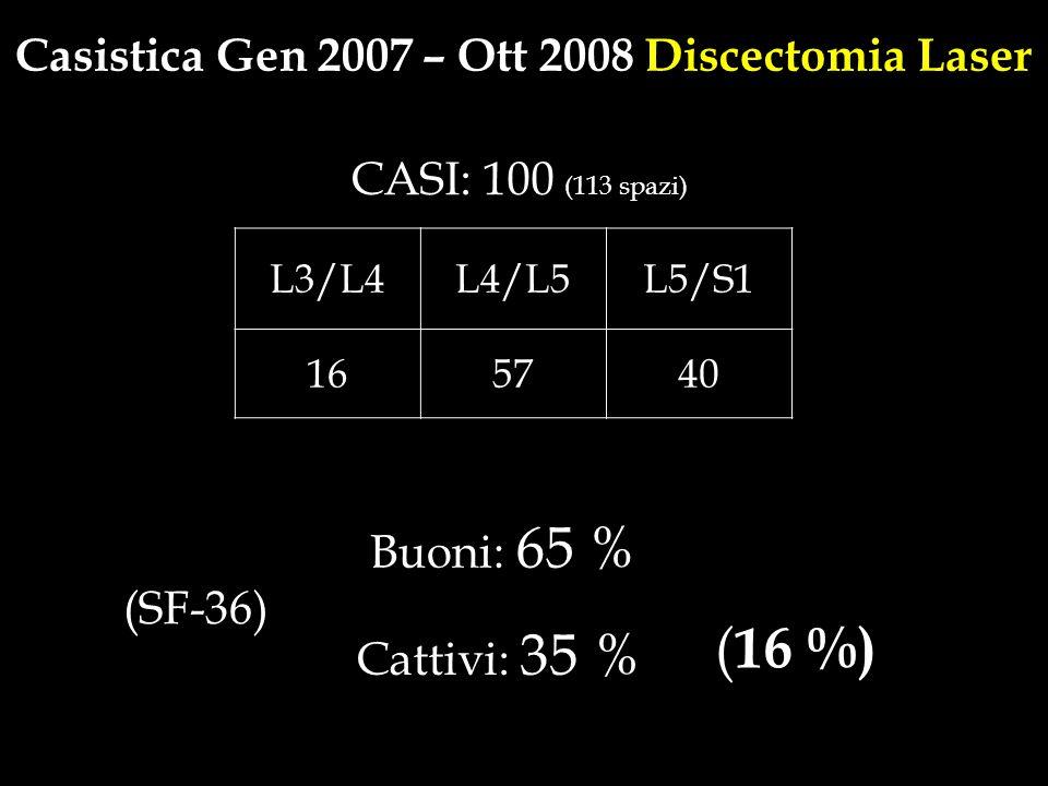 Casistica Gen 2007 – Ott 2008 Discectomia Laser