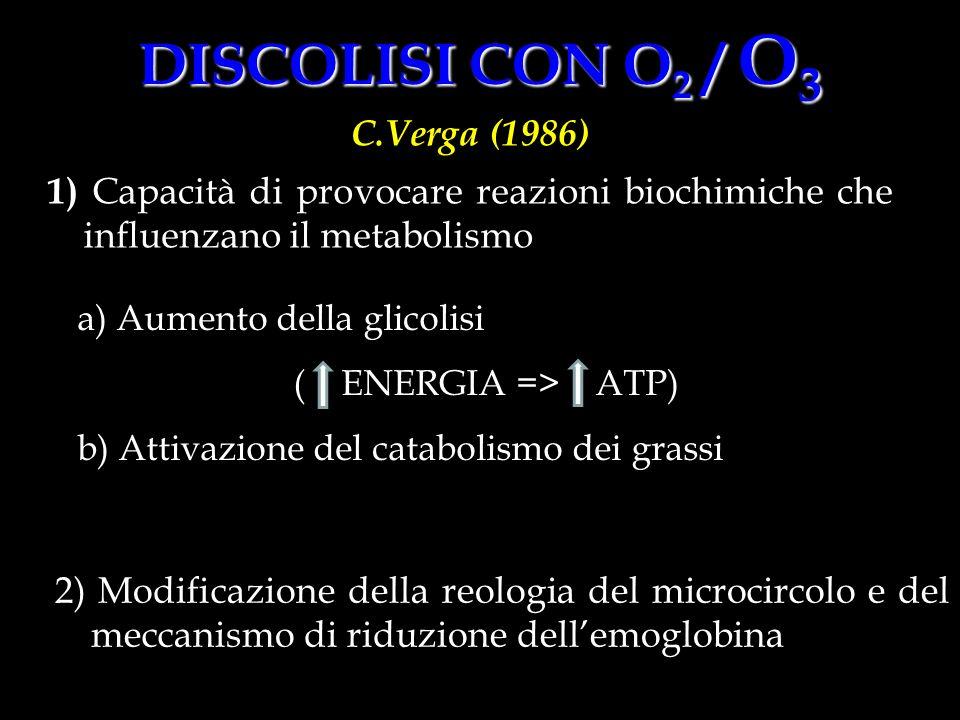 DISCOLISI CON O2 / O3 C.Verga (1986)