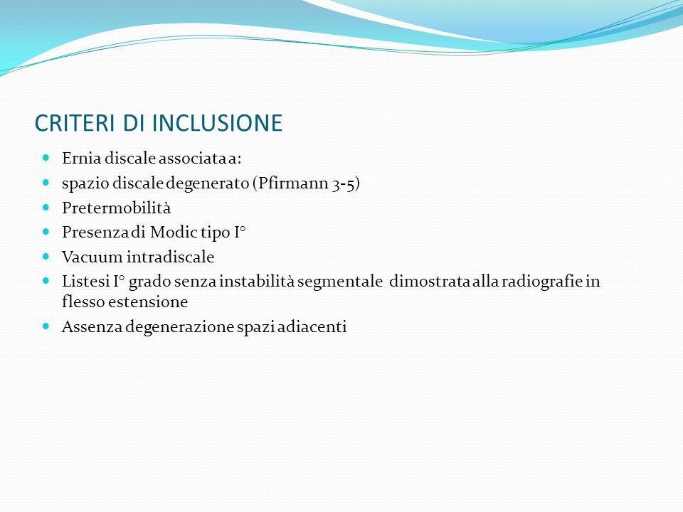 CRITERI DI INCLUSIONE Ernia discale associata a: