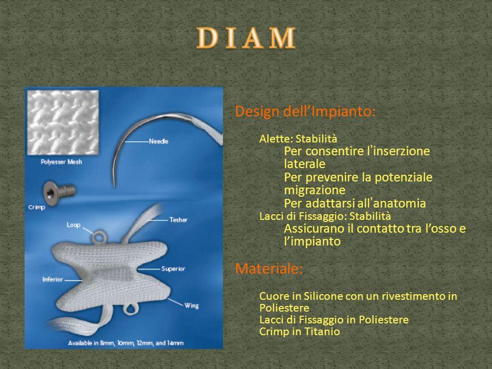 D I A M Design dell'Impianto: Materiale: