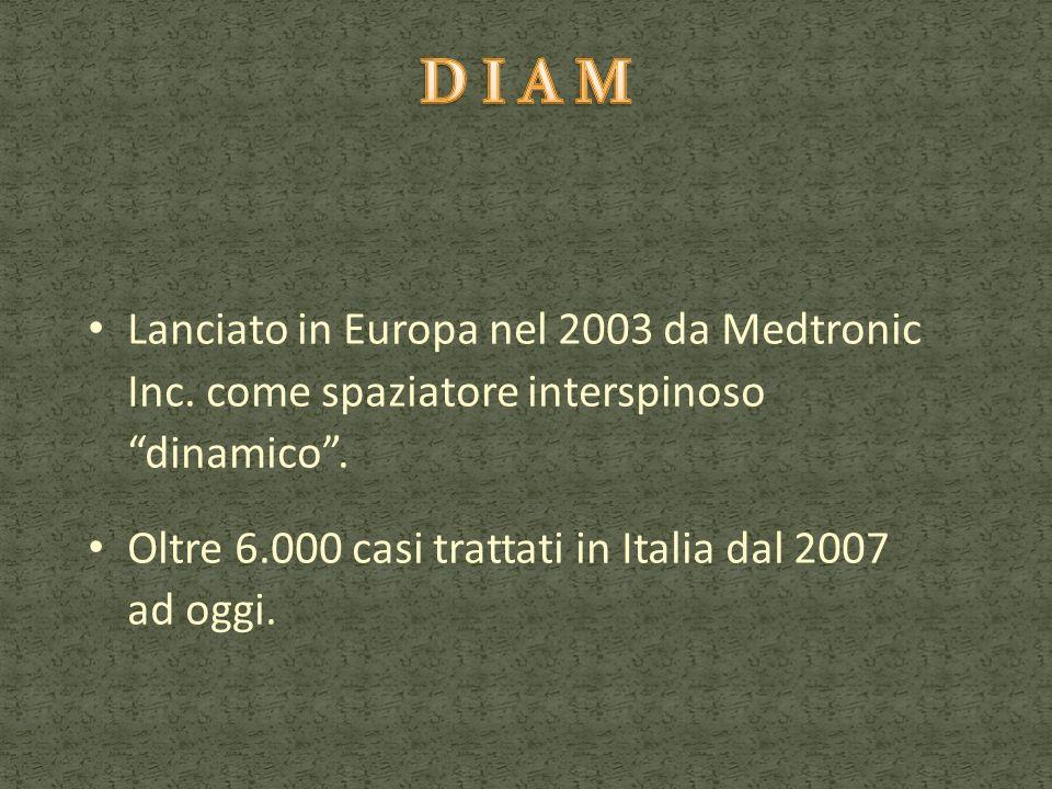 D I A M Lanciato in Europa nel 2003 da Medtronic Inc.