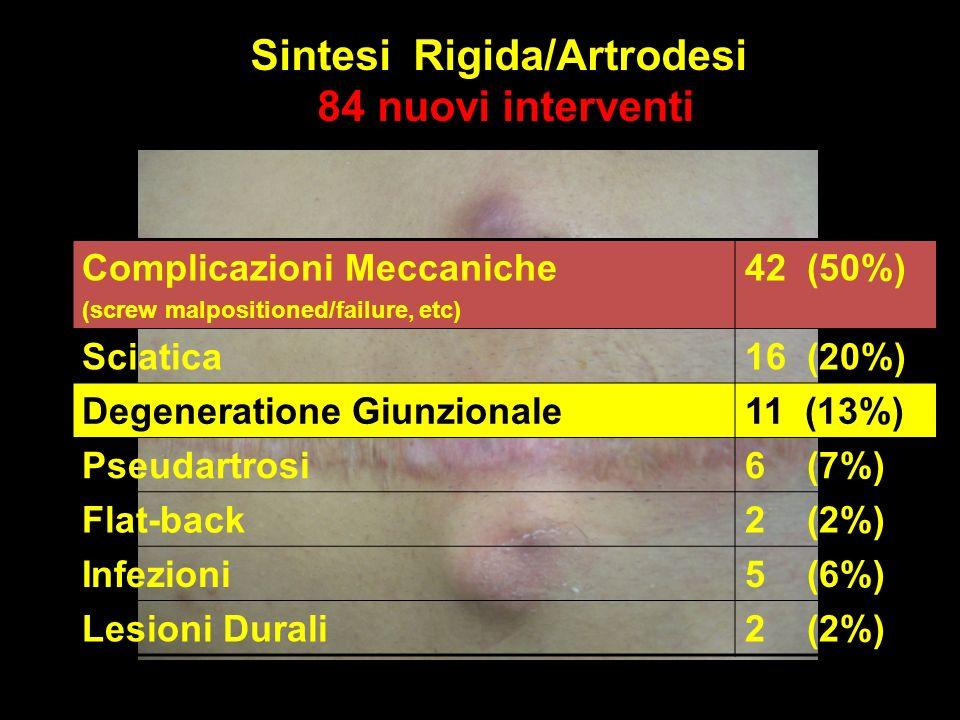 Sintesi Rigida/Artrodesi