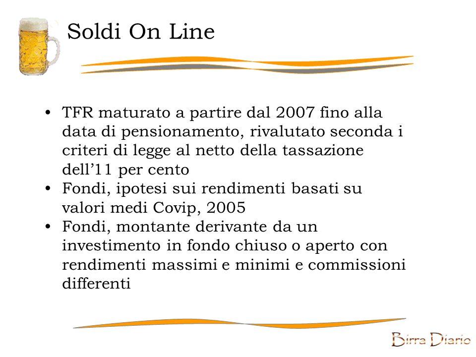 Soldi On Line
