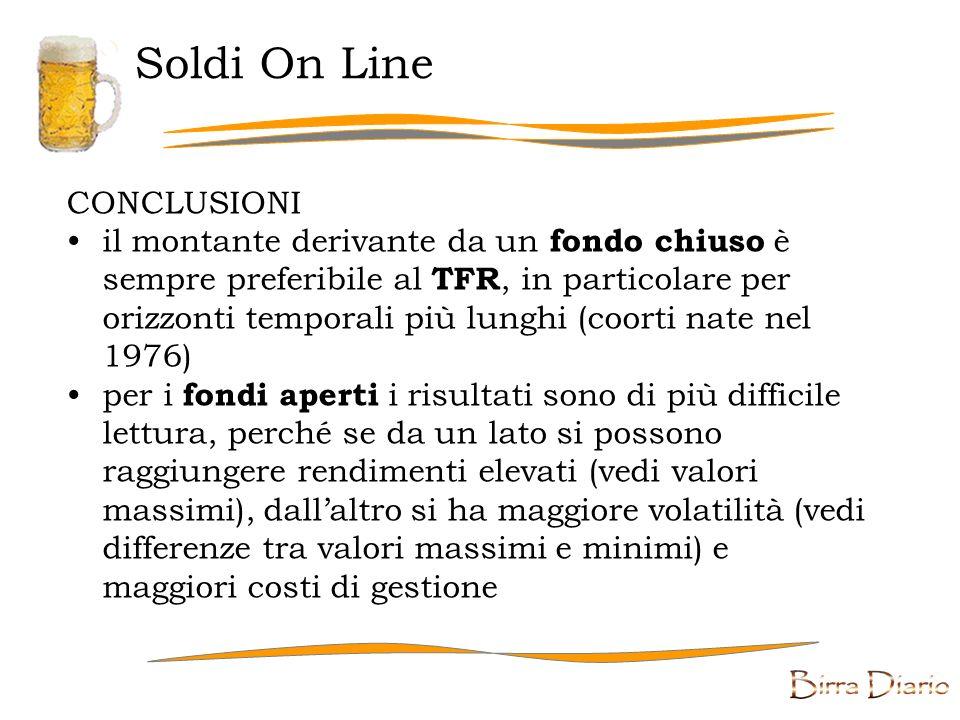 Soldi On Line CONCLUSIONI