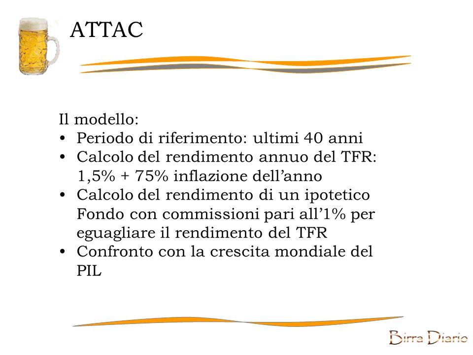 ATTAC Il modello: Periodo di riferimento: ultimi 40 anni