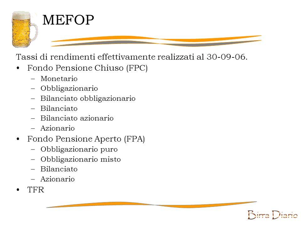 MEFOP Tassi di rendimenti effettivamente realizzati al 30-09-06.
