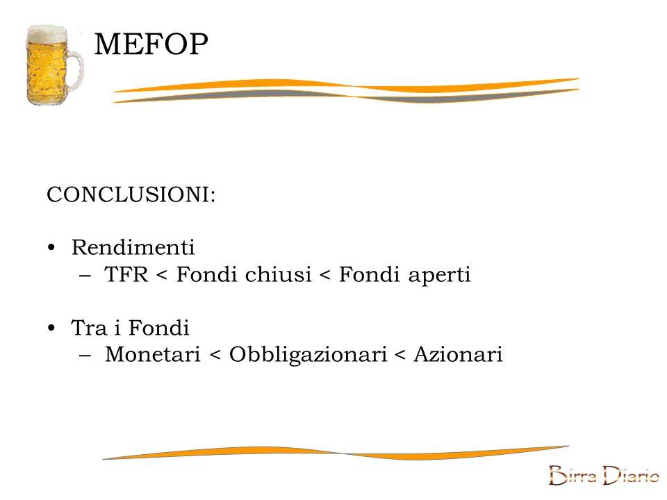 MEFOP CONCLUSIONI: Rendimenti TFR < Fondi chiusi < Fondi aperti