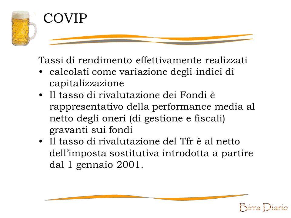 COVIP Tassi di rendimento effettivamente realizzati