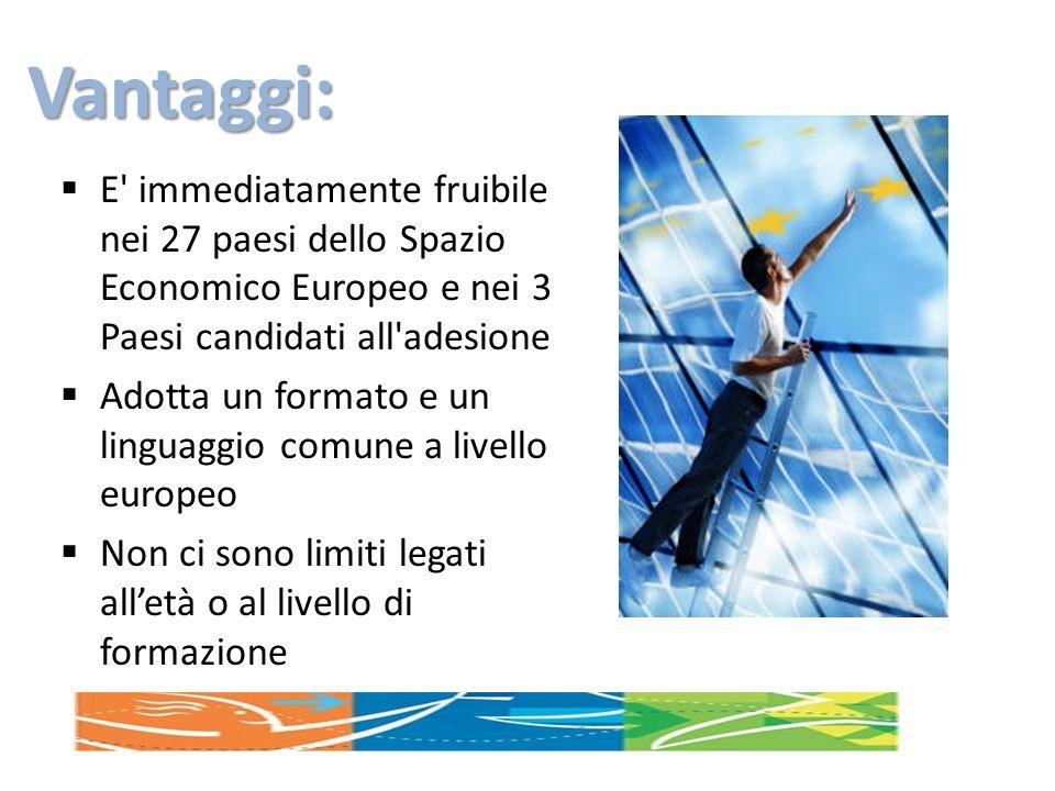 Vantaggi: E immediatamente fruibile nei 27 paesi dello Spazio Economico Europeo e nei 3 Paesi candidati all adesione.