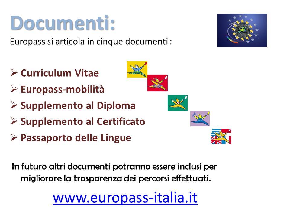 www.europass-italia.it Curriculum Vitae Europass-mobilità
