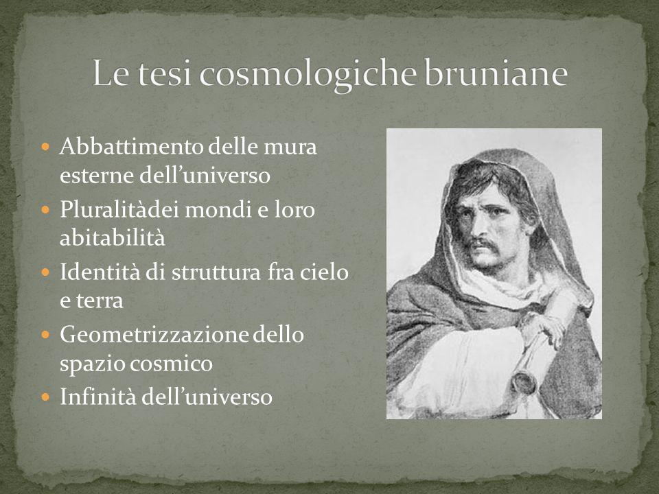 Le tesi cosmologiche bruniane