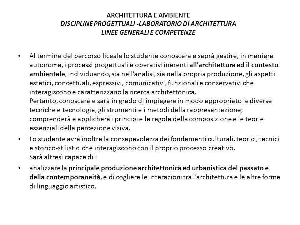 ARCHITETTURA E AMBIENTE DISCIPLINE PROGETTUALI -LABORATORIO DI ARCHITETTURA LINEE GENERALI E COMPETENZE